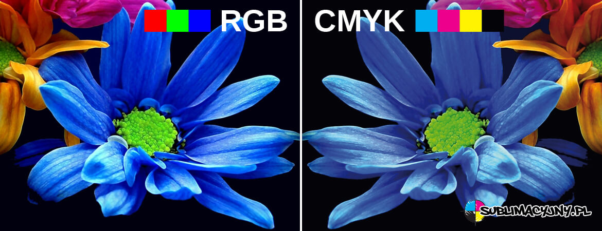 how to change cmyk to rgb